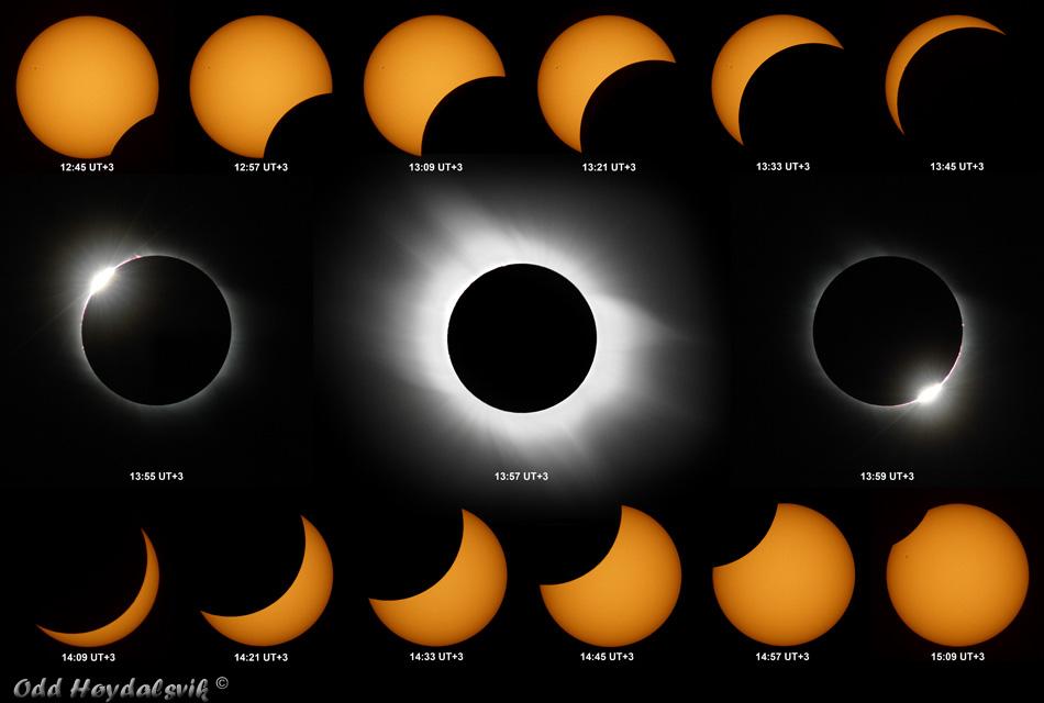 Lunar And Solar Eclipse Diagram For Kids Total solar eclipse - observed